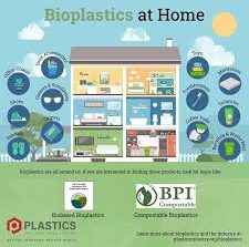 Bioplastics Fillplas material for bio products